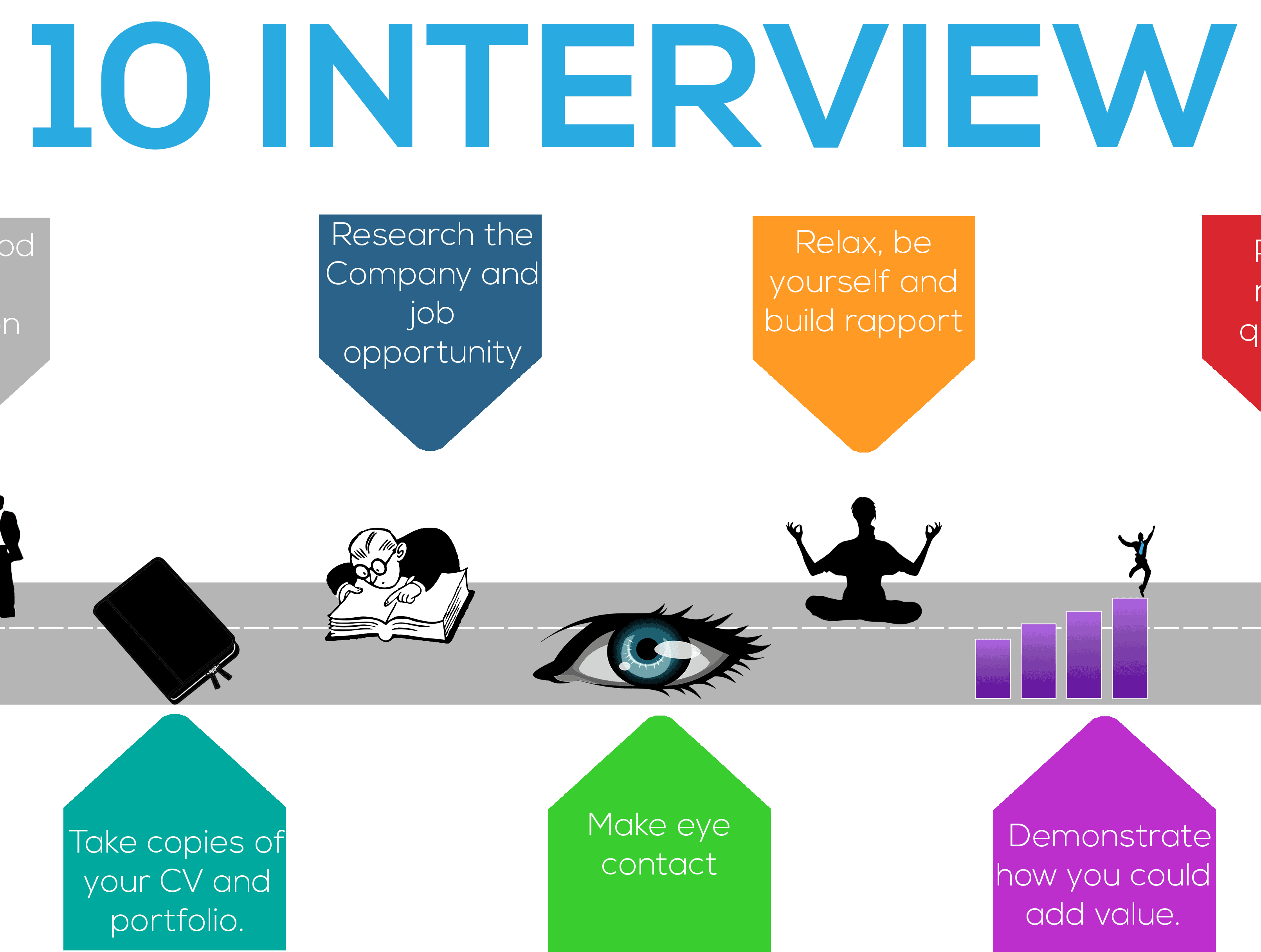 top interview tips utility people top 10 interview tips